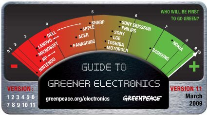 greenpeace greener electronics 11. Greenpeace Greener Electronics Ranking